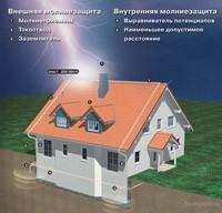 монтаж молниеприемника г.Владикавказ
